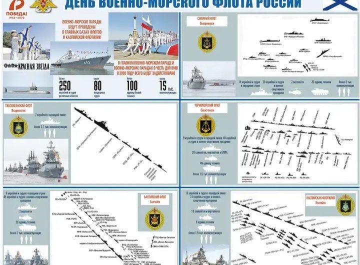 Минобороны представляет мультимедийный раздел, посвященный пятому в современной истории России Главному военно-морскому параду